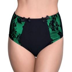DC Comics Poison Ivy Bombshells Swim Bottom